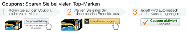 Wie funktionieren Amazon Coupons